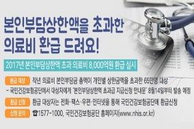 국민건강보험공단-본인부담상한액 확정. 의료비 환급신청 안내