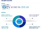 국토교통부 혁신도시 사회적가치추구 계획